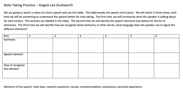 duckworth chart